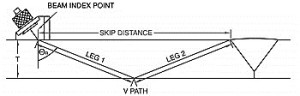 angle beam 1